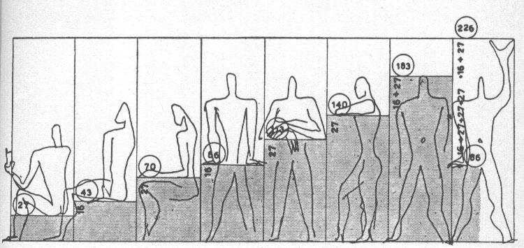 El Modulor de Le Corbusier. Una medida armónica a la escala humana aplicable universalmente a la arquitectura
